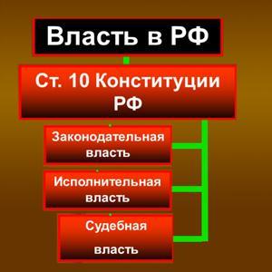 Органы власти Кослана